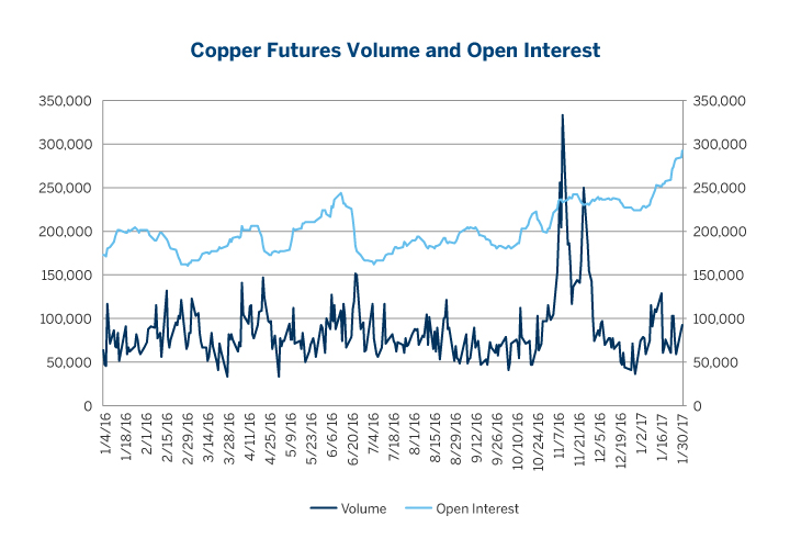 Copper-Futures_720x500.jpg